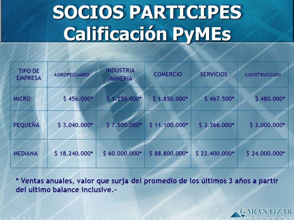 SOCIOS PARTICIPES Calificación PyMEs