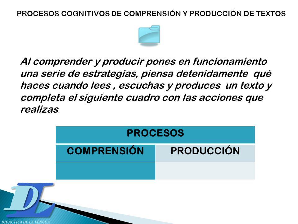 PROCESOS COGNITIVOS DE COMPRENSIÓN Y PRODUCCIÓN DE TEXTOS