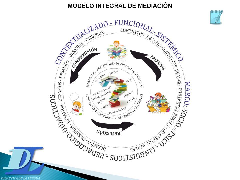MODELO INTEGRAL DE MEDIACIÓN