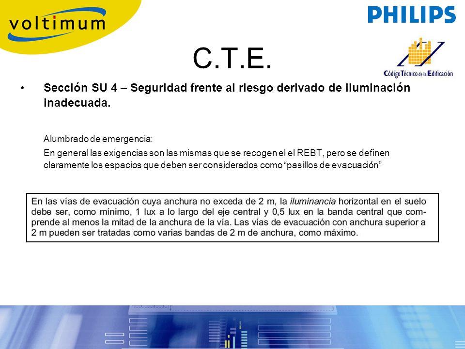 C.T.E. Sección SU 4 – Seguridad frente al riesgo derivado de iluminación inadecuada. Alumbrado de emergencia: