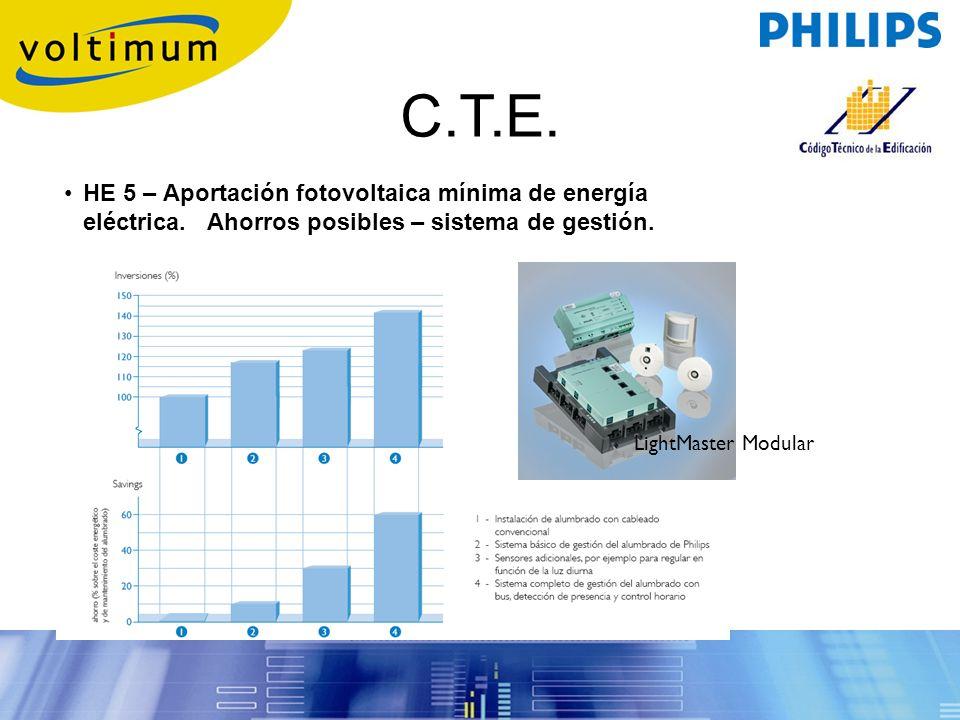 C.T.E. HE 5 – Aportación fotovoltaica mínima de energía eléctrica. Ahorros posibles – sistema de gestión.