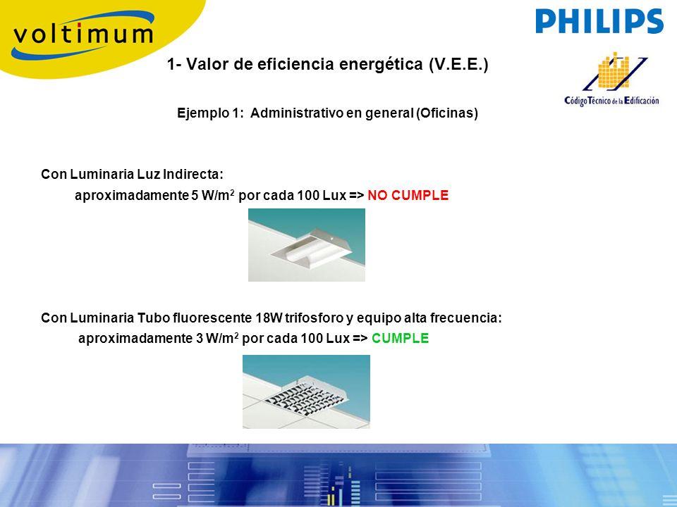 1- Valor de eficiencia energética (V.E.E.)