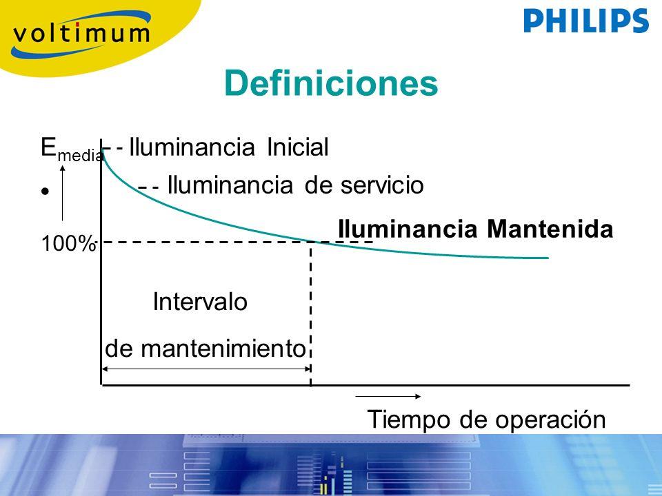 Definiciones Emedia Iluminancia Inicial Iluminancia de servicio