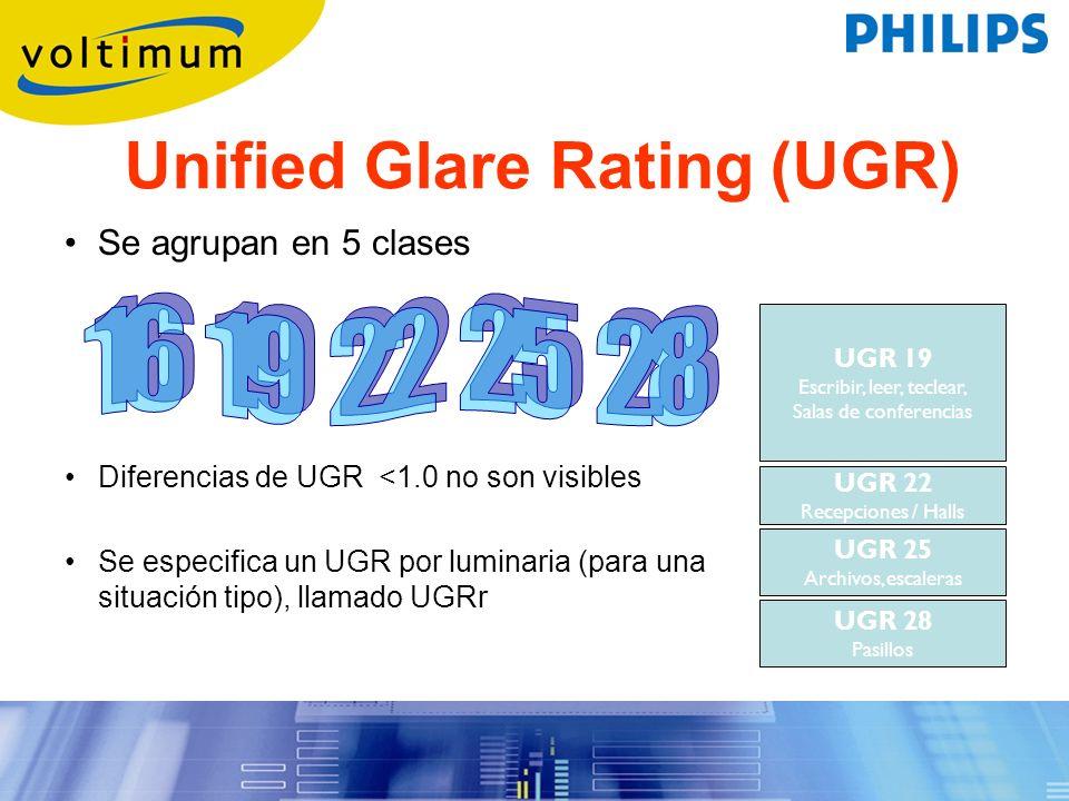 Unified Glare Rating (UGR)