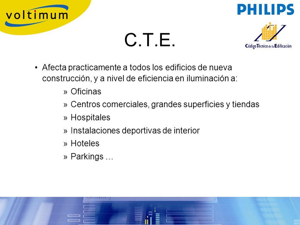 C.T.E. Afecta practicamente a todos los edificios de nueva construcción, y a nivel de eficiencia en iluminación a: