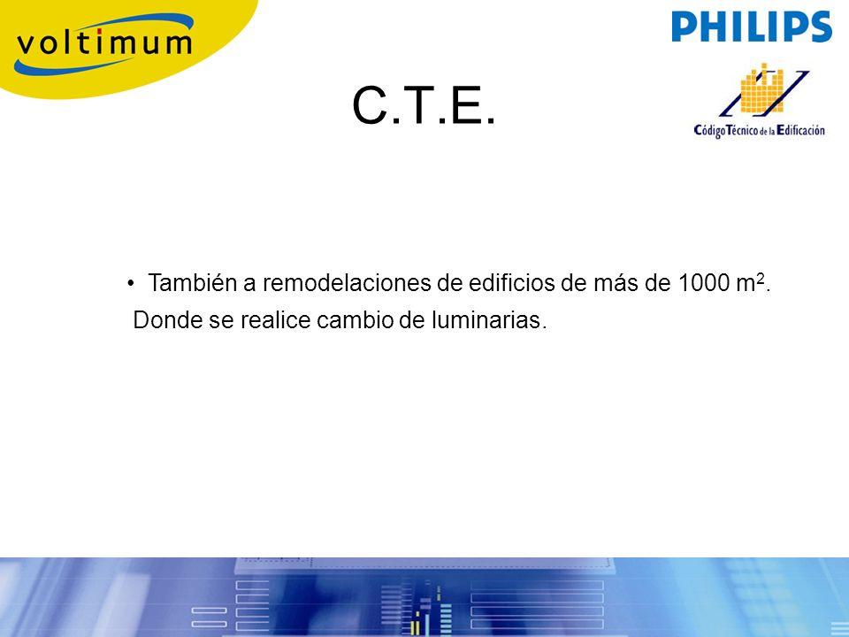 C.T.E. También a remodelaciones de edificios de más de 1000 m2.