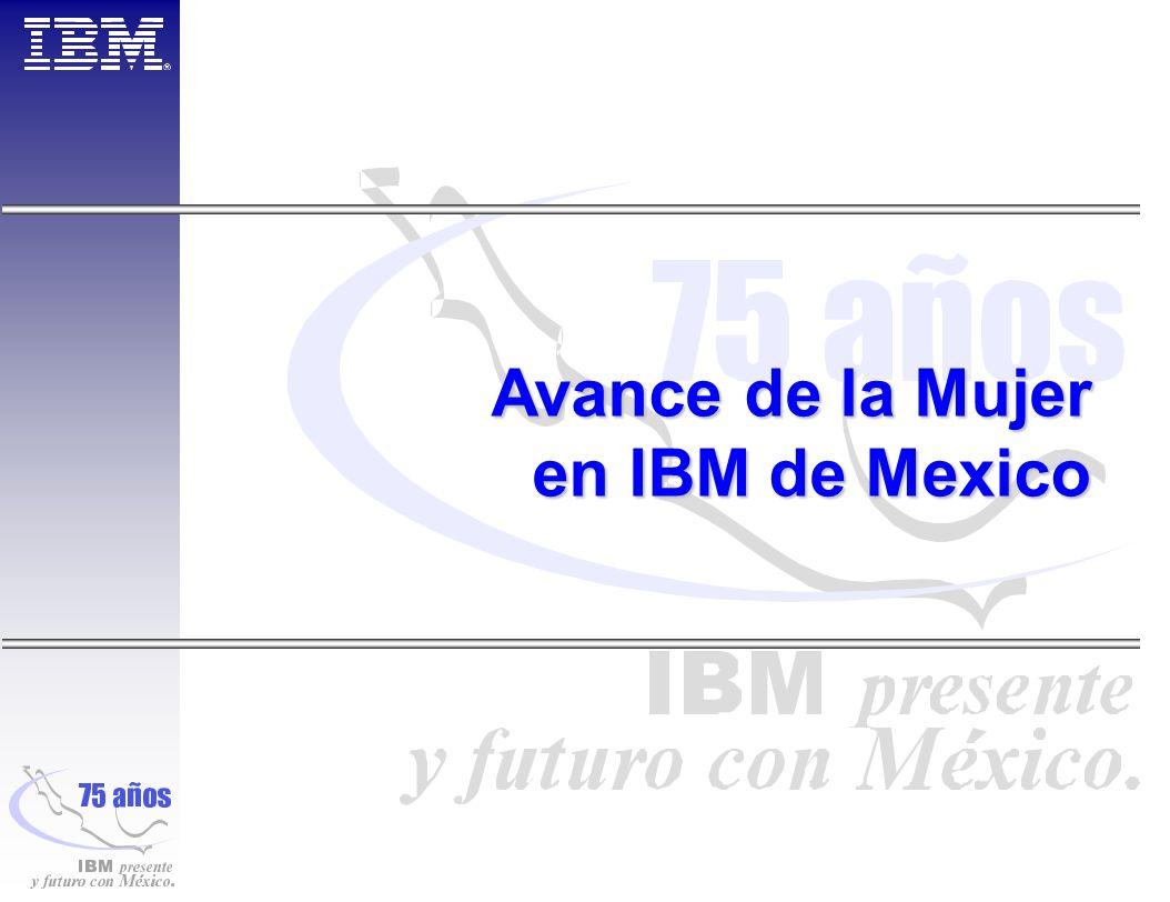 Avance de la Mujer en IBM de Mexico