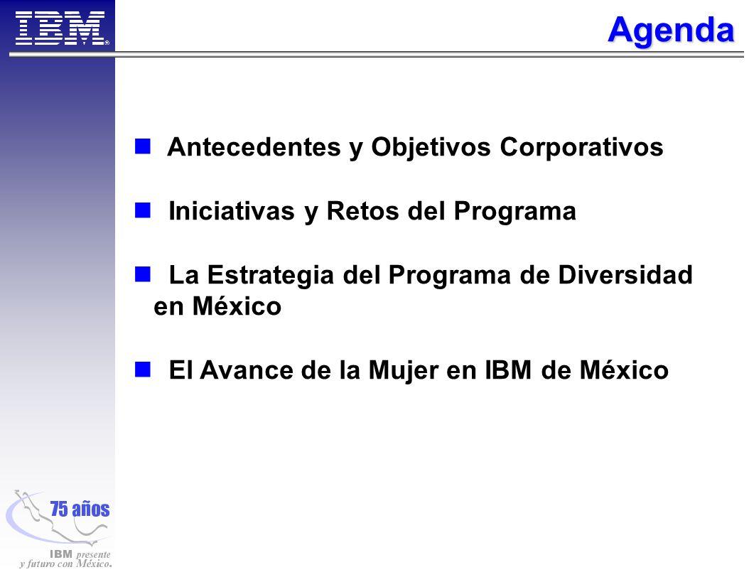 Agenda Antecedentes y Objetivos Corporativos