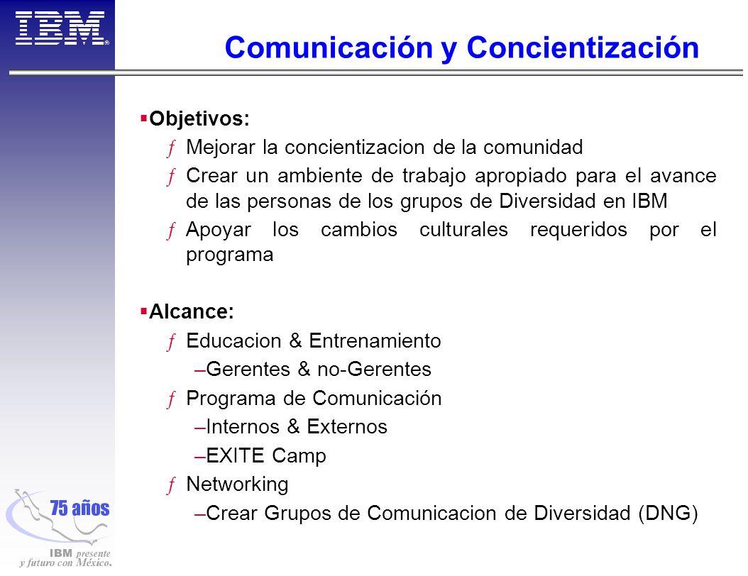 Comunicación y Concientización