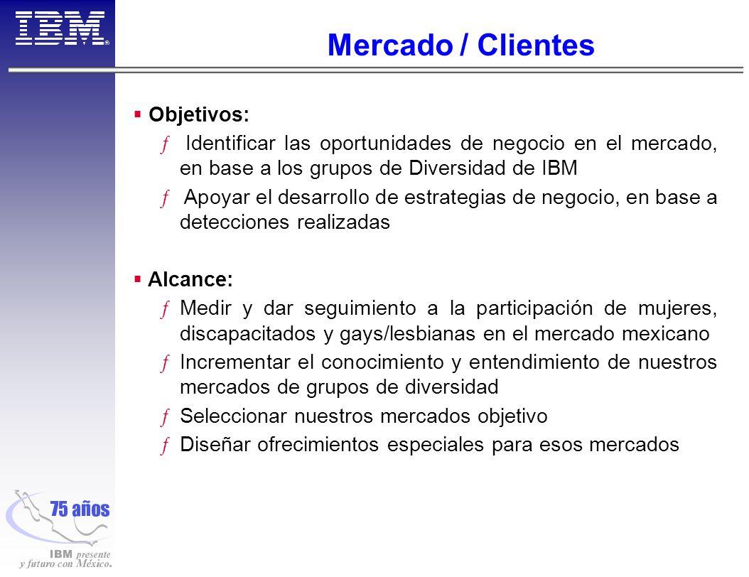 Mercado / Clientes Objetivos: