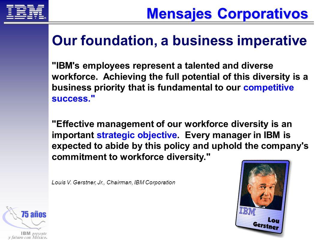 Mensajes Corporativos