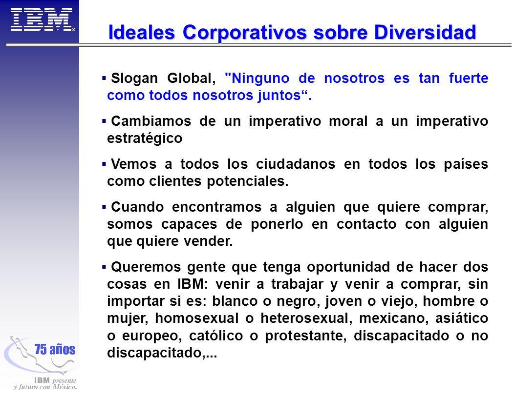 Ideales Corporativos sobre Diversidad