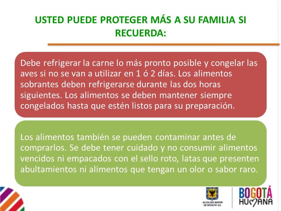 USTED PUEDE PROTEGER MÁS A SU FAMILIA SI RECUERDA: