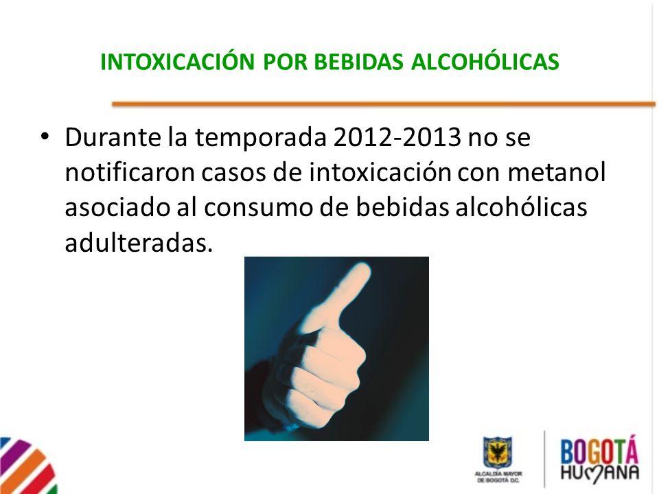 INTOXICACIÓN POR BEBIDAS ALCOHÓLICAS