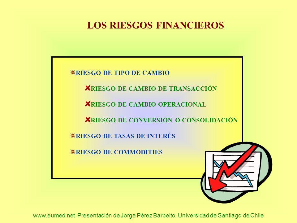 LOS RIESGOS FINANCIEROS