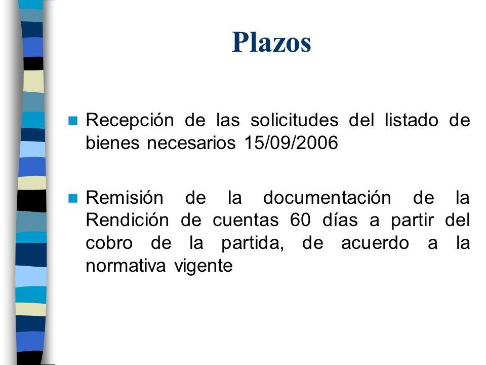 Plazos Recepción de las solicitudes del listado de bienes necesarios 15/09/2006.