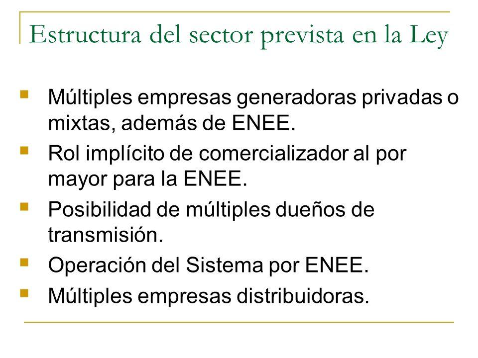 Estructura del sector prevista en la Ley