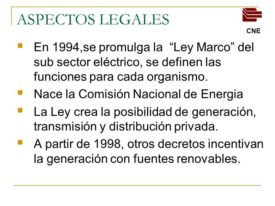 ASPECTOS LEGALESCNE. En 1994,se promulga la Ley Marco del sub sector eléctrico, se definen las funciones para cada organismo.