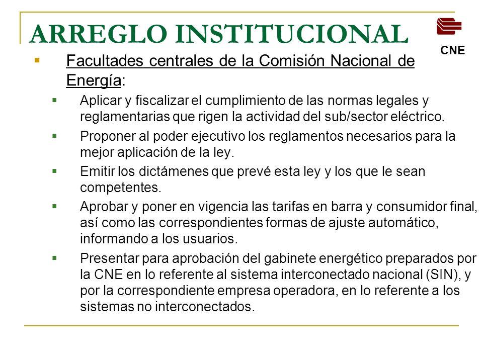 ARREGLO INSTITUCIONAL