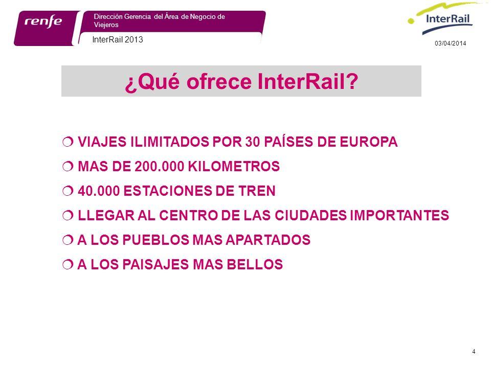 ¿Qué ofrece InterRail VIAJES ILIMITADOS POR 30 PAÍSES DE EUROPA