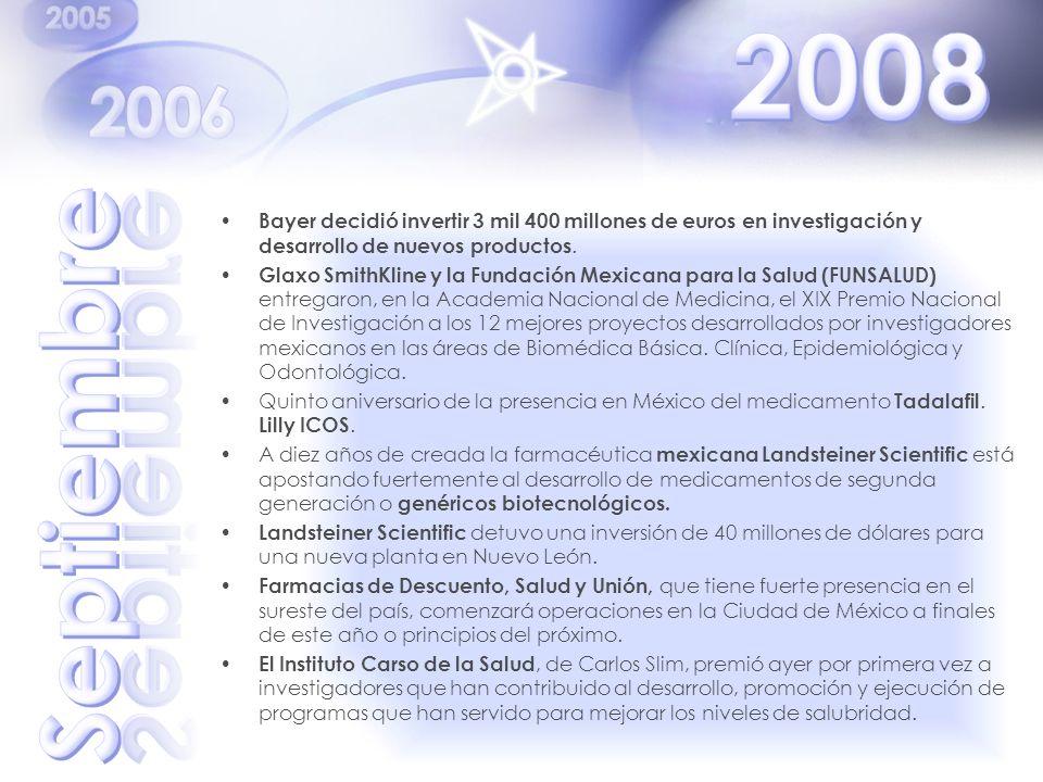 2008 Bayer decidió invertir 3 mil 400 millones de euros en investigación y desarrollo de nuevos productos.
