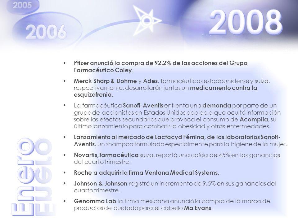 2008 Pfizer anunció la compra de 92.2% de las acciones del Grupo Farmacéutico Coley.