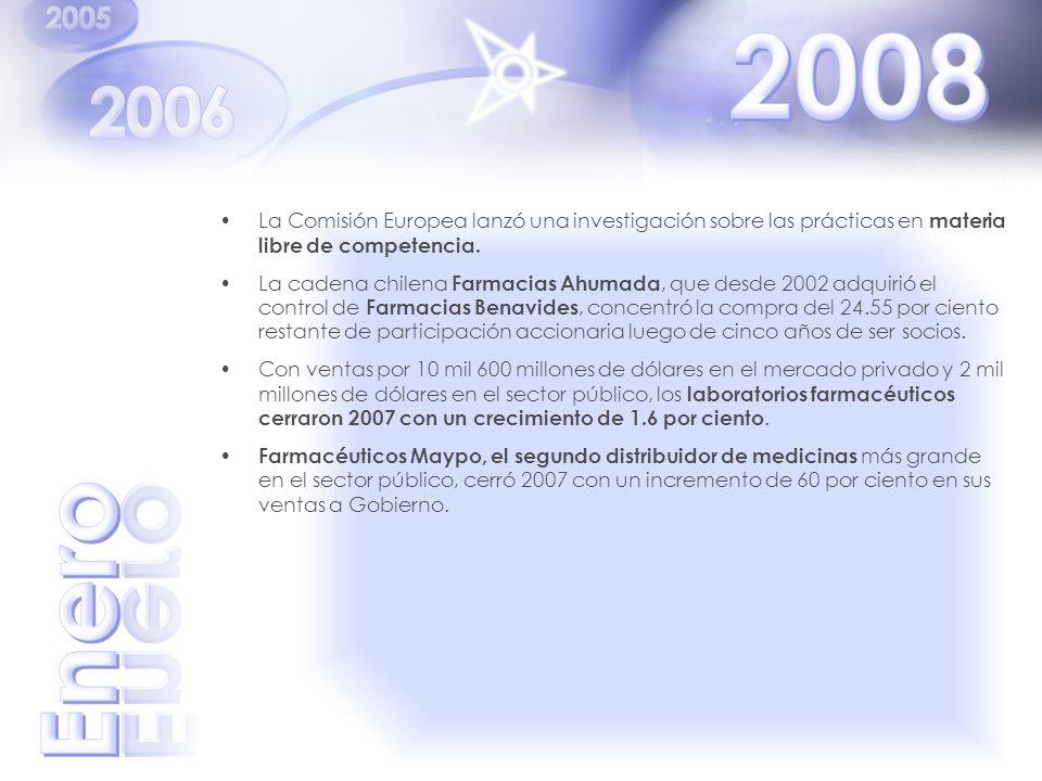 2008 La Comisión Europea lanzó una investigación sobre las prácticas en materia libre de competencia.