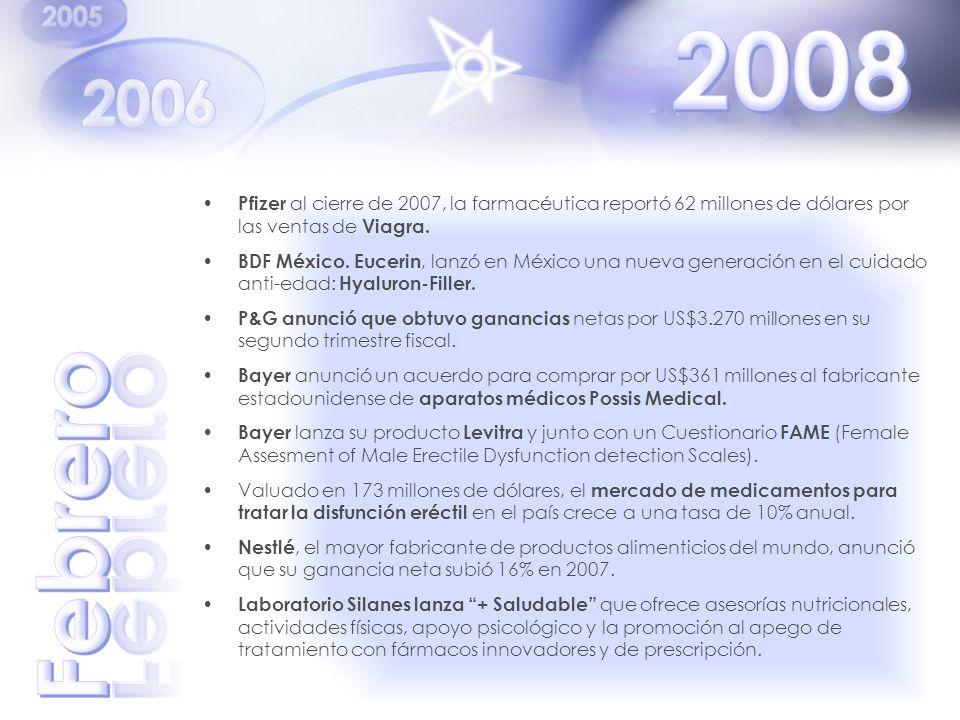 2008 Pfizer al cierre de 2007, la farmacéutica reportó 62 millones de dólares por las ventas de Viagra.