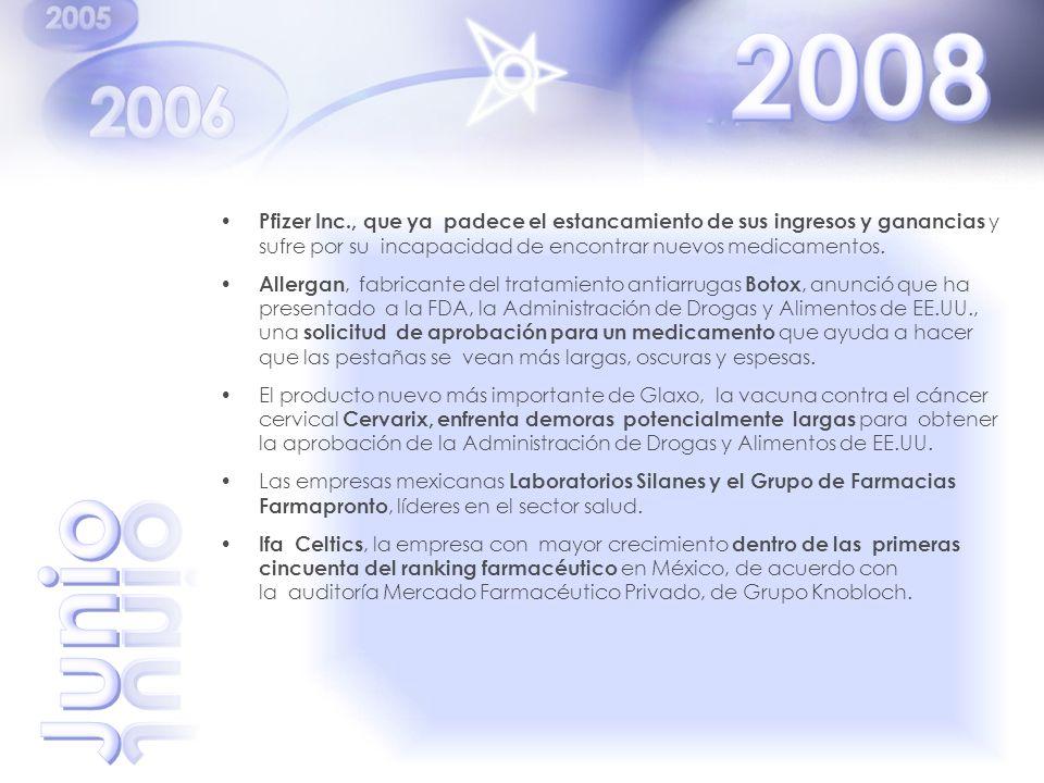 2008 Pfizer Inc., que ya padece el estancamiento de sus ingresos y ganancias y sufre por su incapacidad de encontrar nuevos medicamentos.