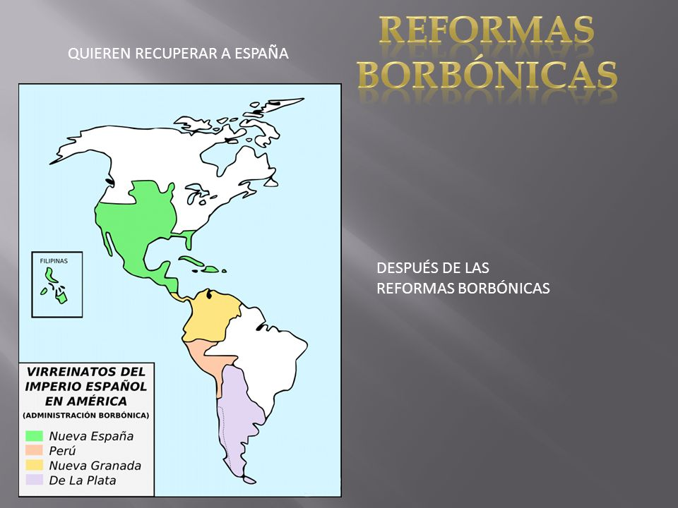 REFORMAS BORBÓNICAS QUIEREN RECUPERAR A ESPAÑA DESPUÉS DE LAS