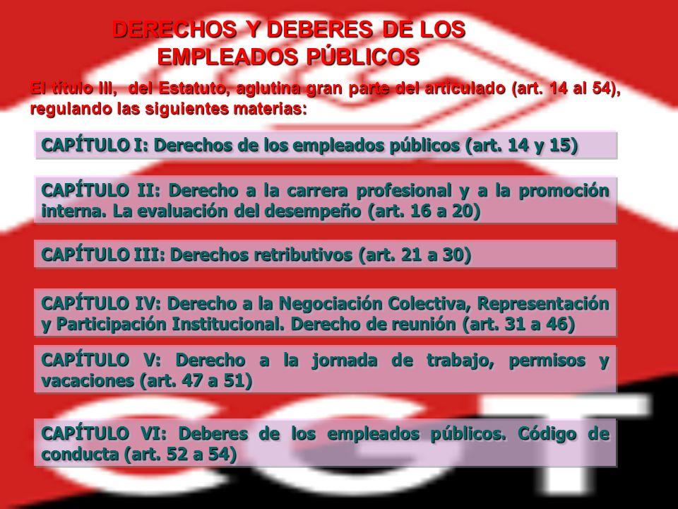 DERECHOS Y DEBERES DE LOS EMPLEADOS PÚBLICOS