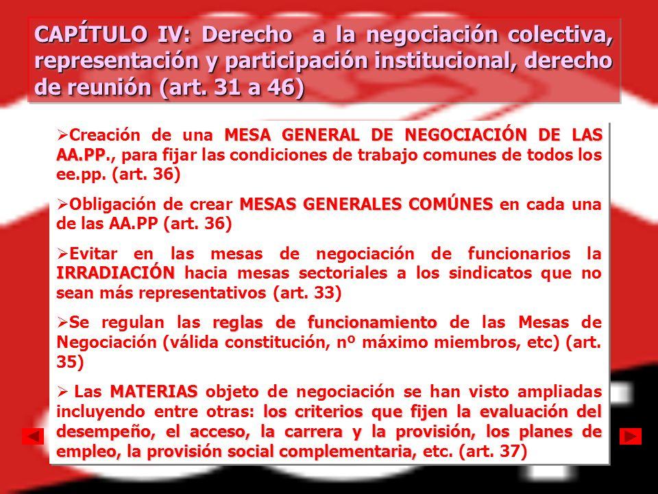 CAPÍTULO IV: Derecho a la negociación colectiva, representación y participación institucional, derecho de reunión (art. 31 a 46)