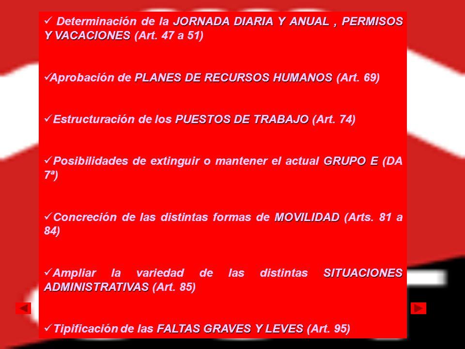 Determinación de la JORNADA DIARIA Y ANUAL , PERMISOS Y VACACIONES (Art. 47 a 51)