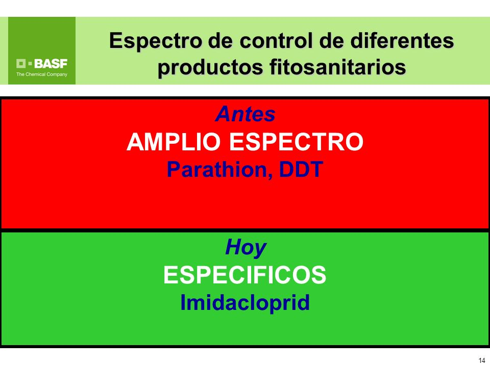 Espectro de control de diferentes productos fitosanitarios