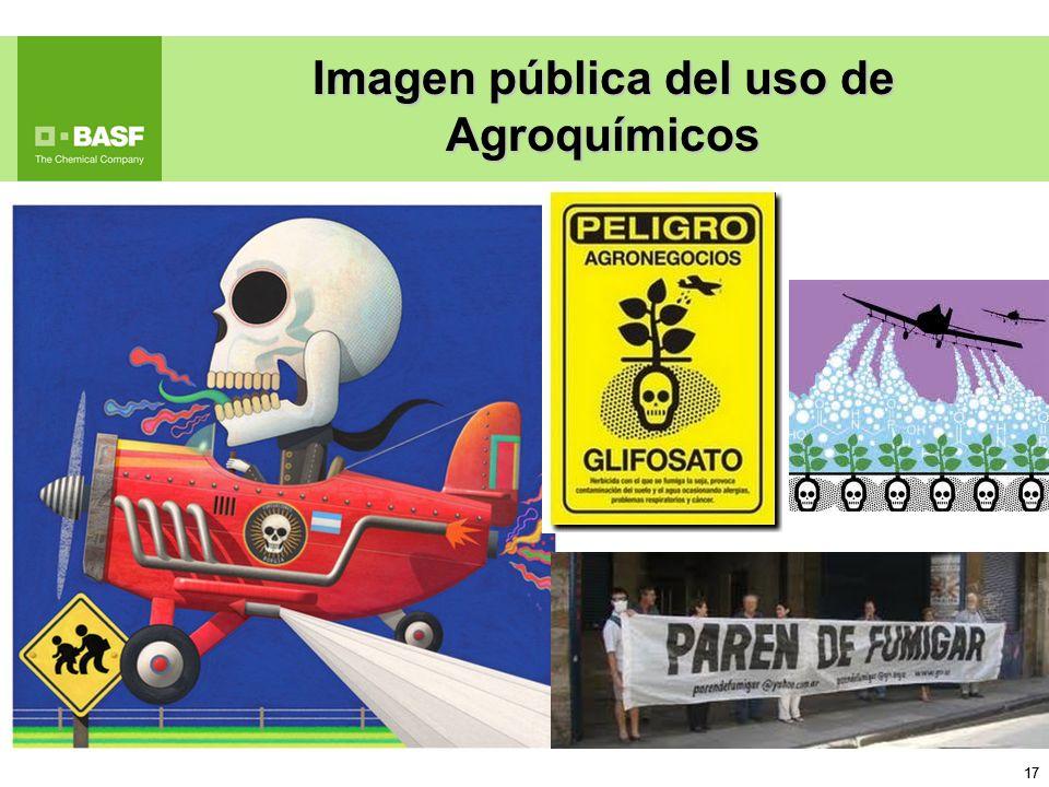 Imagen pública del uso de Agroquímicos