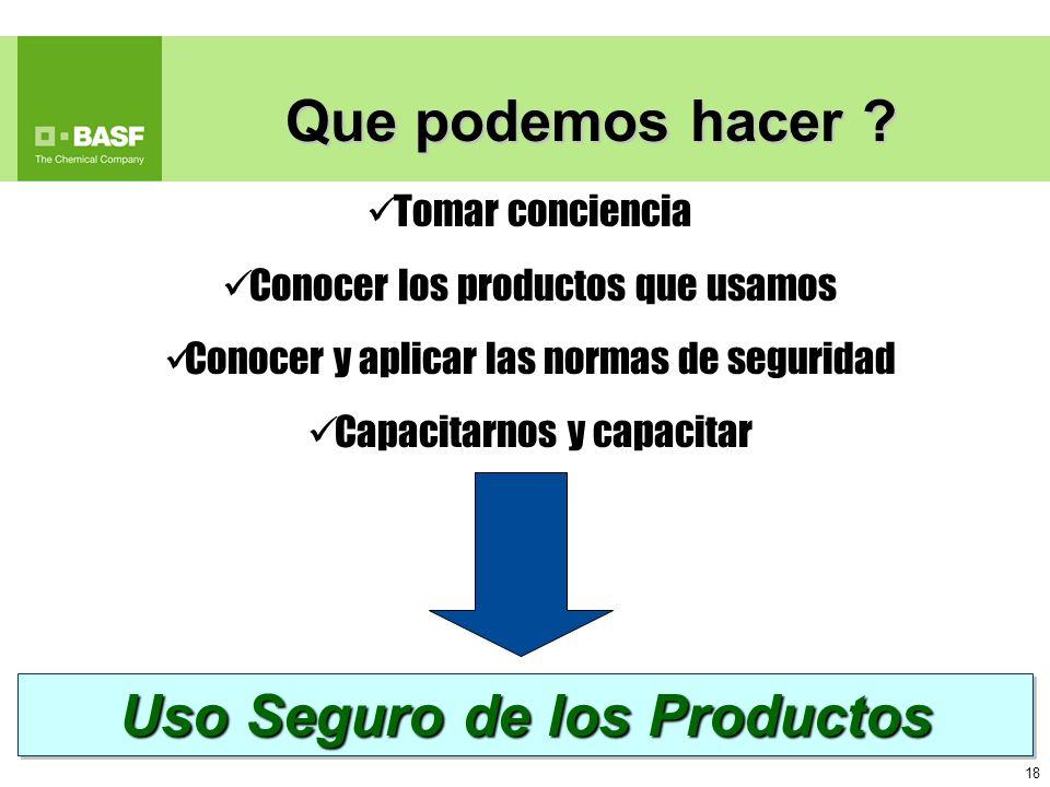 Uso Seguro de los Productos
