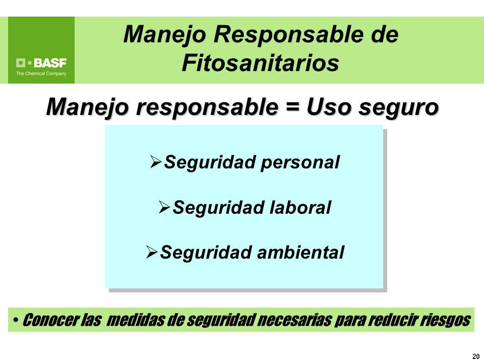 Manejo responsable = Uso seguro