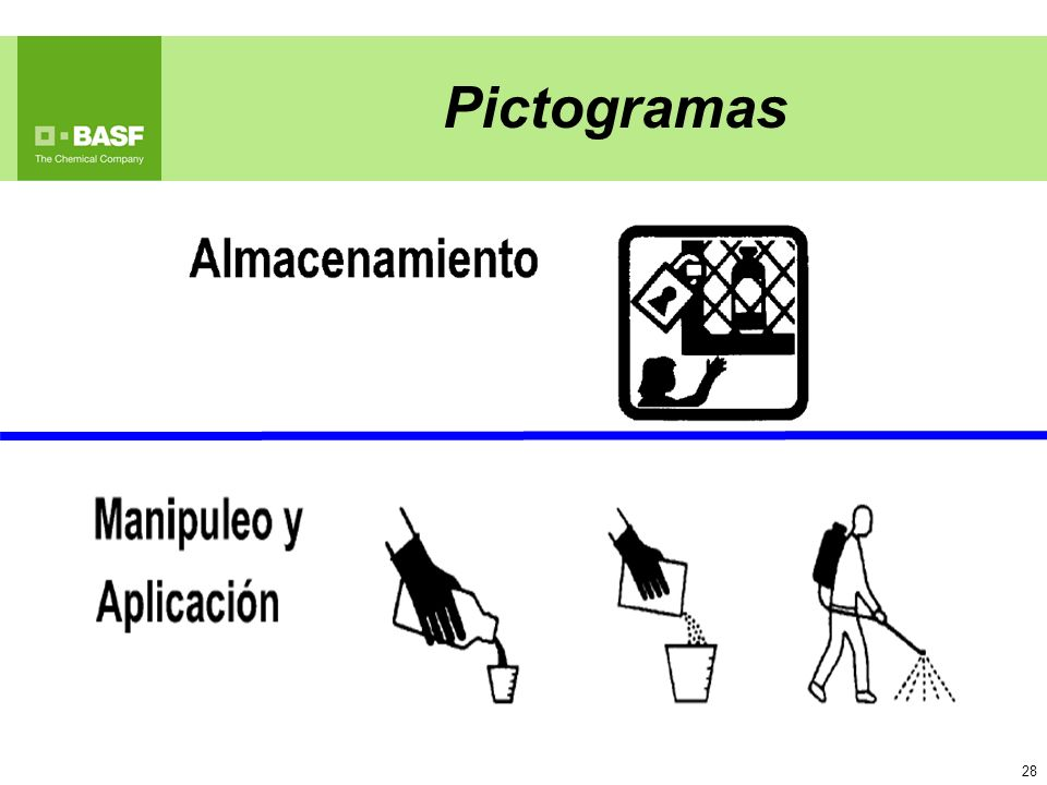 Pictogramas 28