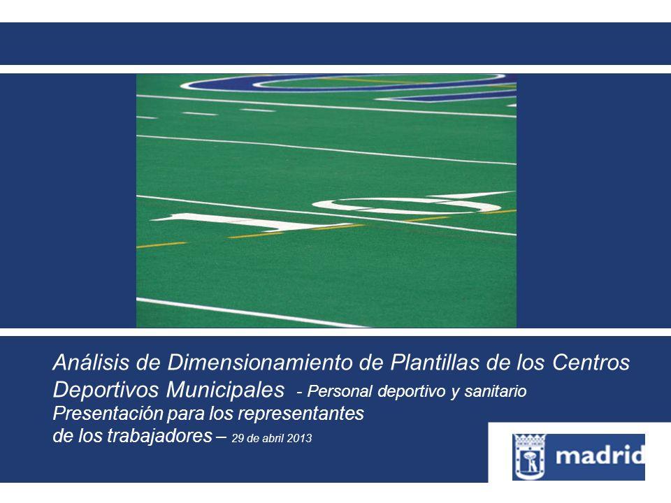 Análisis de Dimensionamiento de Plantillas de los Centros Deportivos Municipales - Personal deportivo y sanitario Presentación para los representantes de los trabajadores – 29 de abril 2013