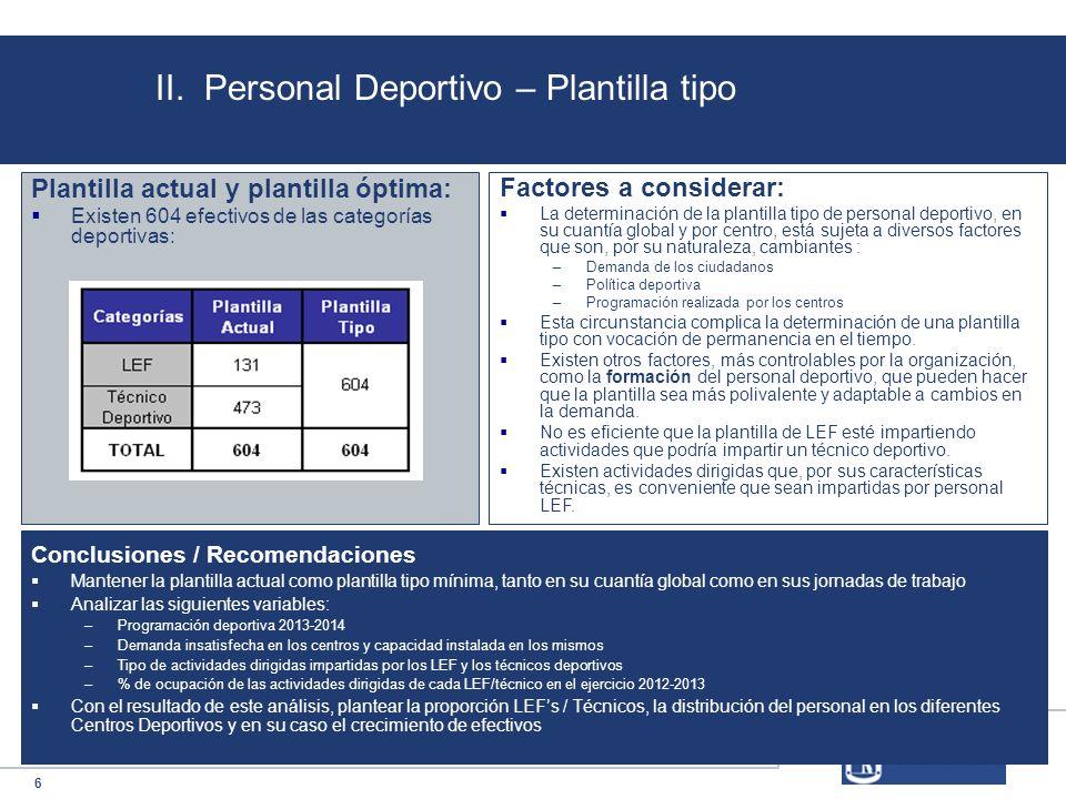 II. Personal Deportivo – Plantilla tipo