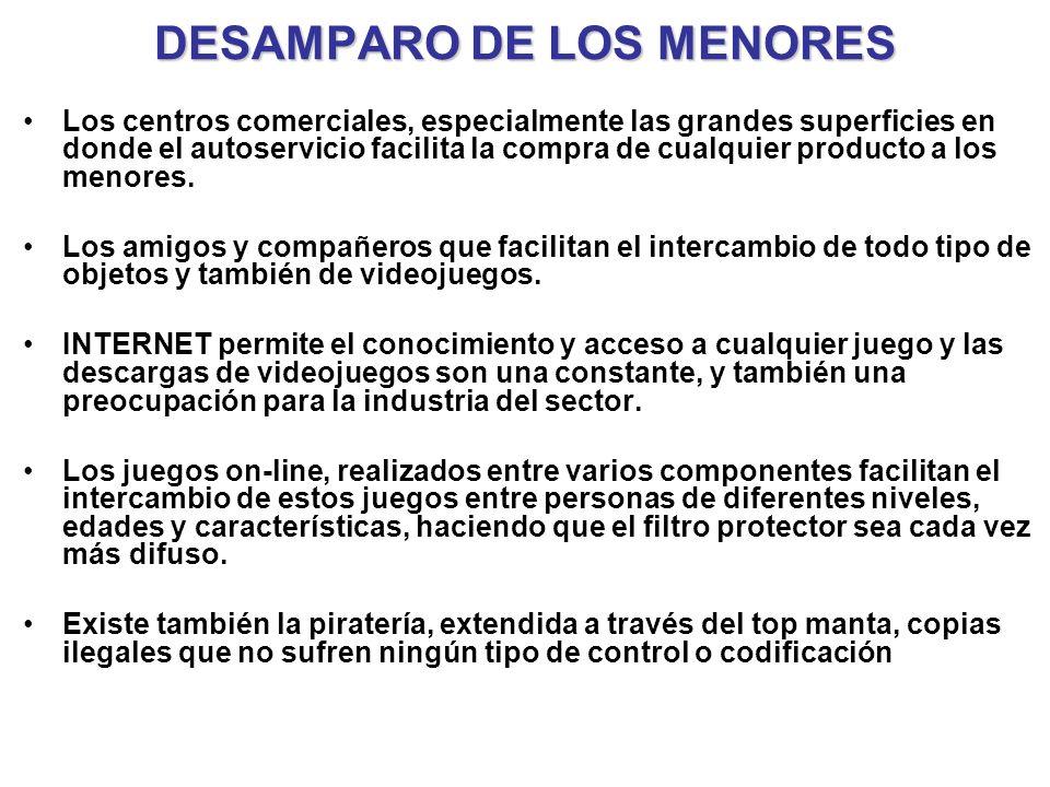 DESAMPARO DE LOS MENORES