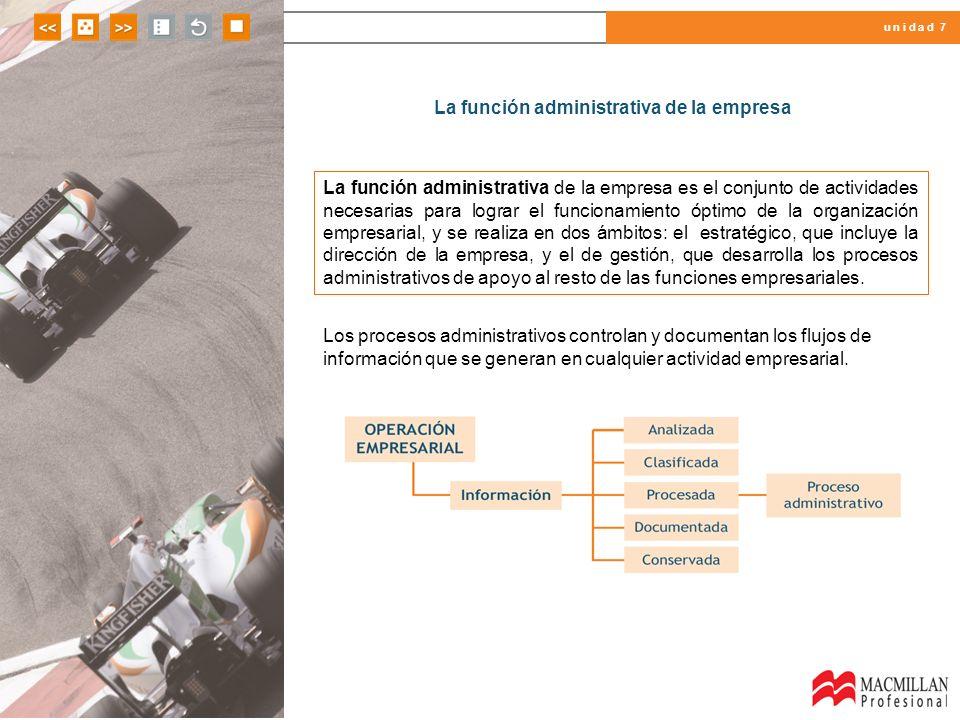 La función administrativa de la empresa