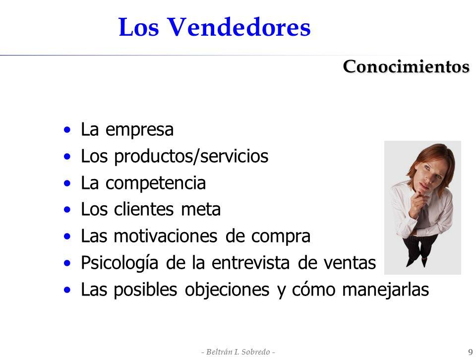Los Vendedores Conocimientos La empresa Los productos/servicios