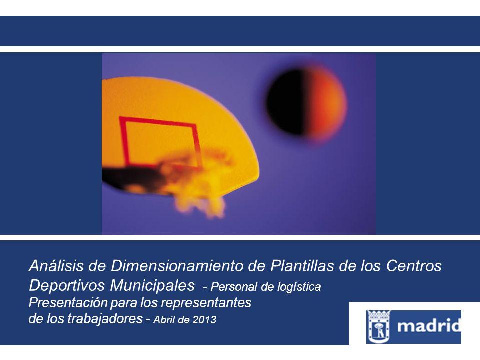 Análisis de Dimensionamiento de Plantillas de los Centros Deportivos Municipales - Personal de logística Presentación para los representantes de los trabajadores - Abril de 2013