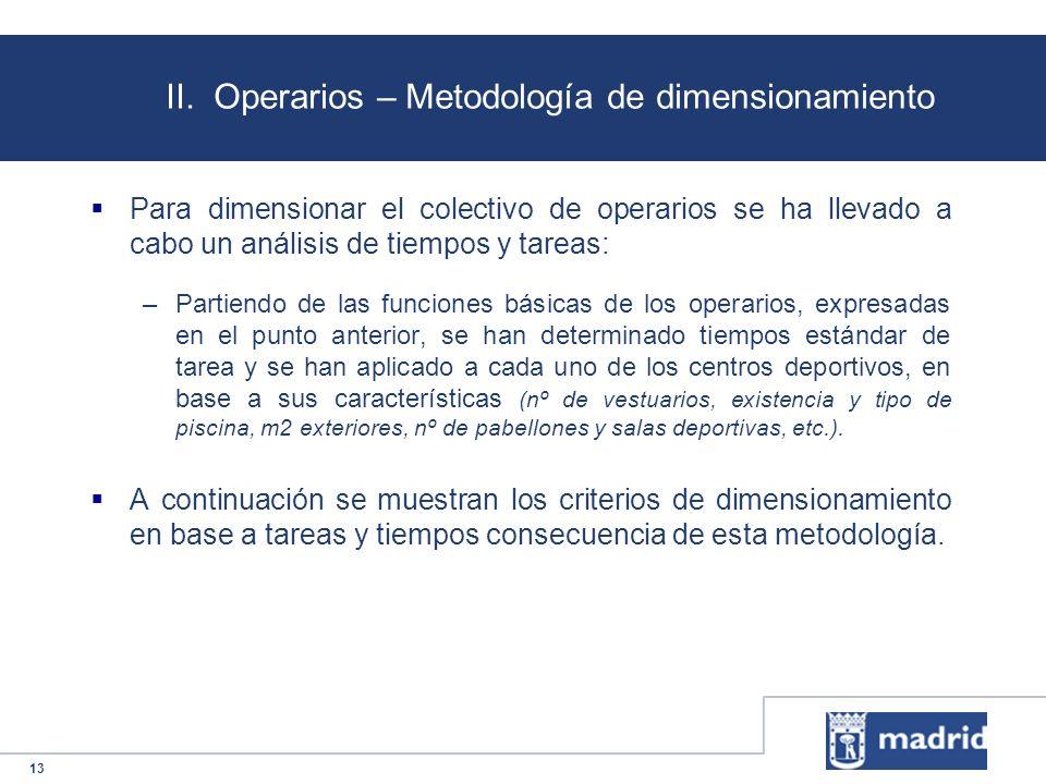 II. Operarios – Metodología de dimensionamiento