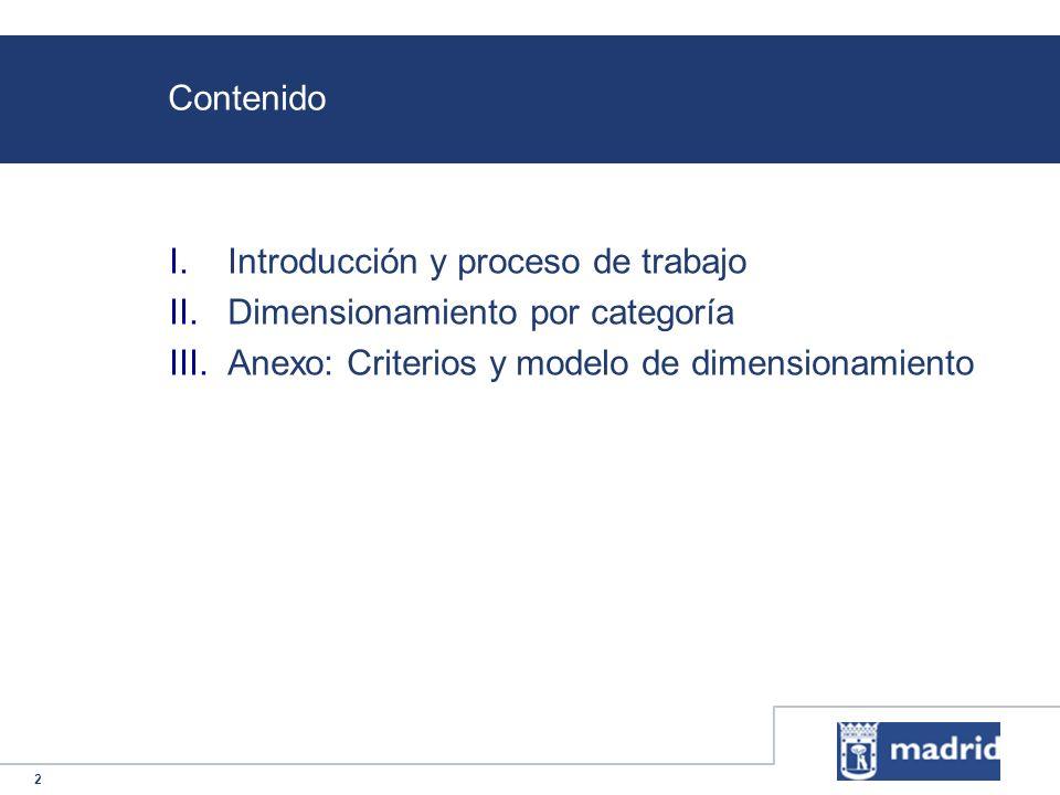 Contenido Introducción y proceso de trabajo. Dimensionamiento por categoría.