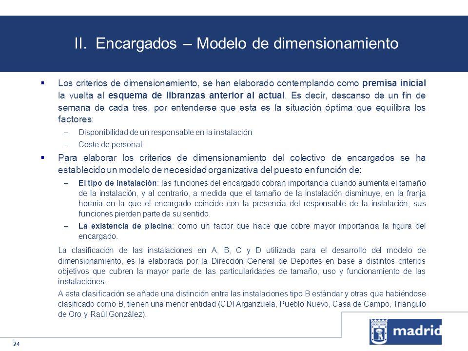 II. Encargados – Modelo de dimensionamiento