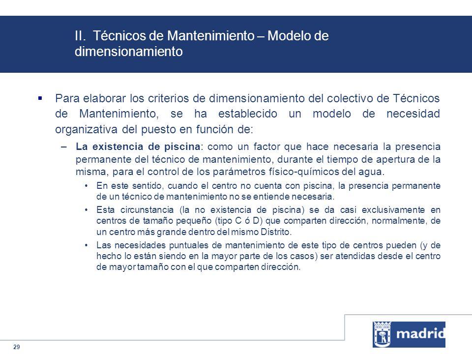 II. Técnicos de Mantenimiento – Modelo de dimensionamiento