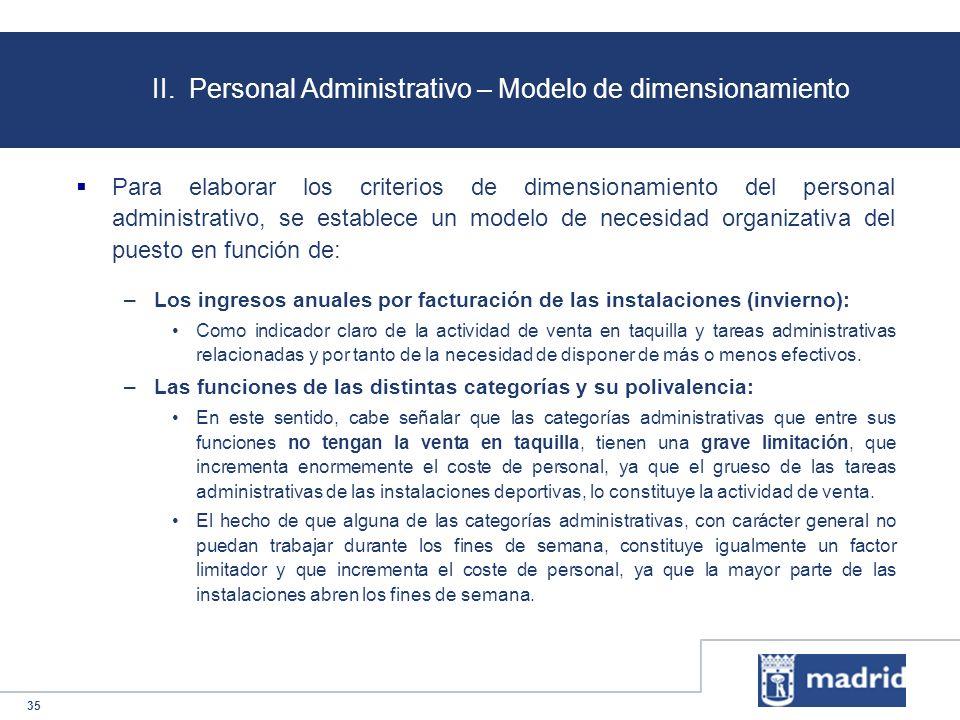 II. Personal Administrativo – Modelo de dimensionamiento