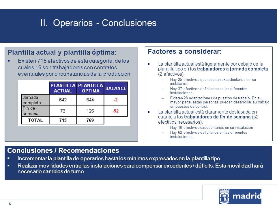 II. Operarios - Conclusiones